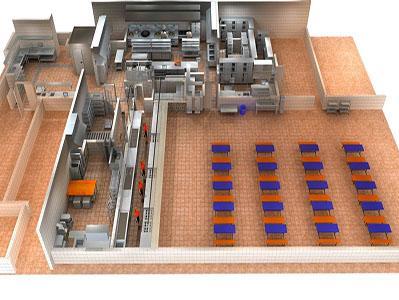 连锁餐饮厨房设计效果图