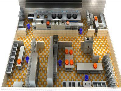 政企单位厨房设计效果图